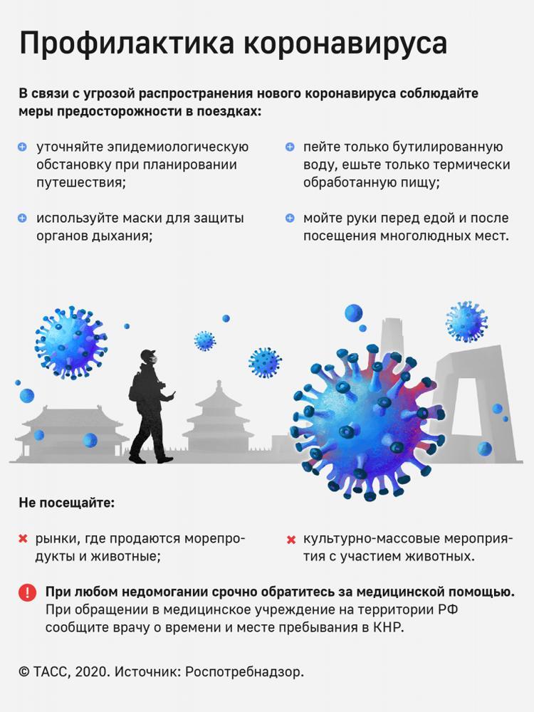Профилактика коронавируса: советы